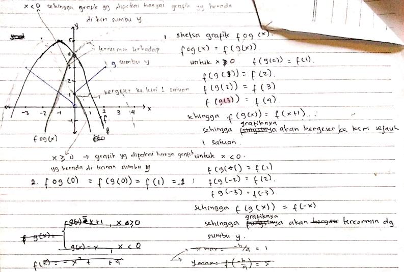 Exploring the cognitive process of prospective mathematics